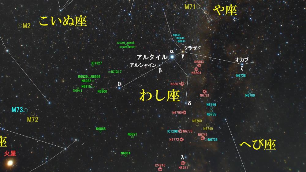 わし座(鷲座)/Aquila(アクイラ)