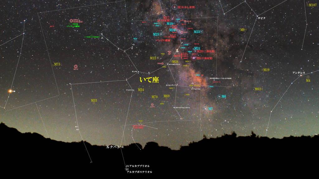 いて座(射手座)/Sagittarius(サジタリウス)
