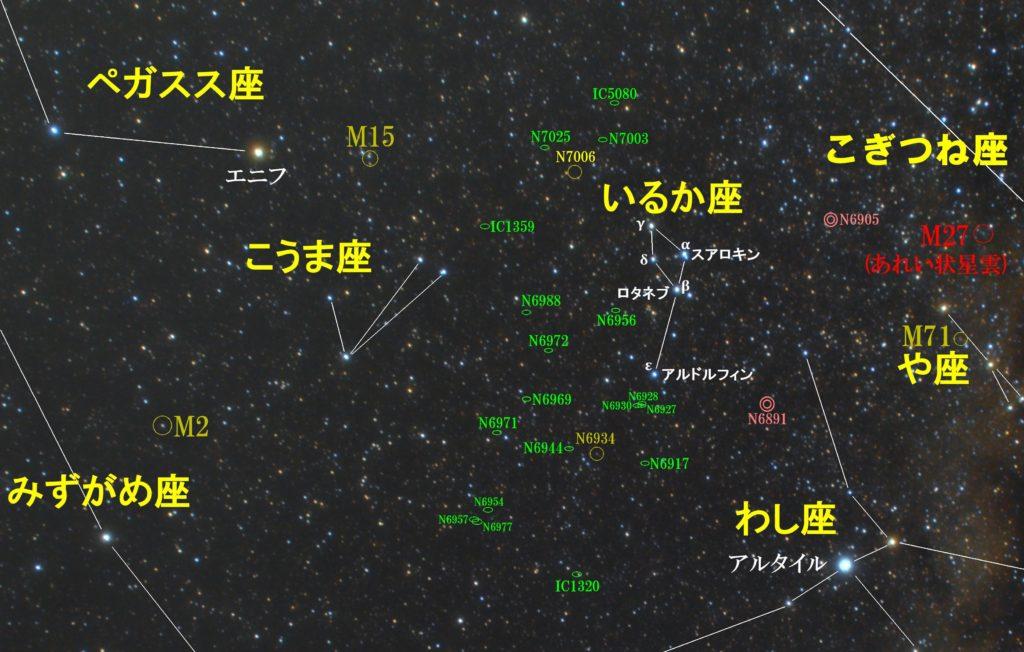 夏の星座いるか座(海豚座)の天体の位置がわかる写真星図です。メシエはなし。主なNGCは惑星状星雲のNGC6905とNGC6891。球状星団はNGC7006とNGC6934。その他NGC銀河は15個でICは銀河のIC1320とIC5080です。