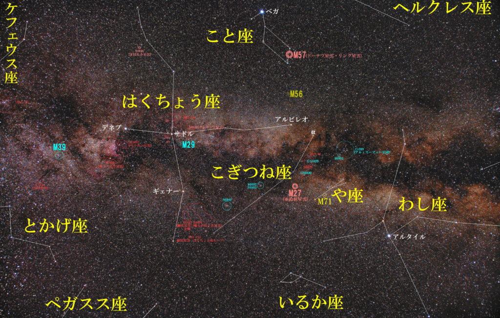 一眼レフとカメラレンズで撮影した小狐座(こぎつね座)付近の星図写真です。メシエ天体は惑星状星雲のM27(亜鈴状星雲)。Sh2-86(散光星雲NGC6820+散開星団NGC6823)やCr399(アル・スーフィー星団)が有名。その他周辺のメジャーな天体の位置。