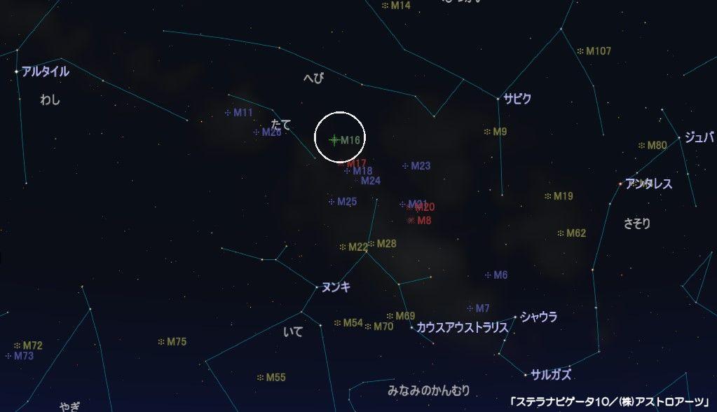 M16(わし星雲)の星図