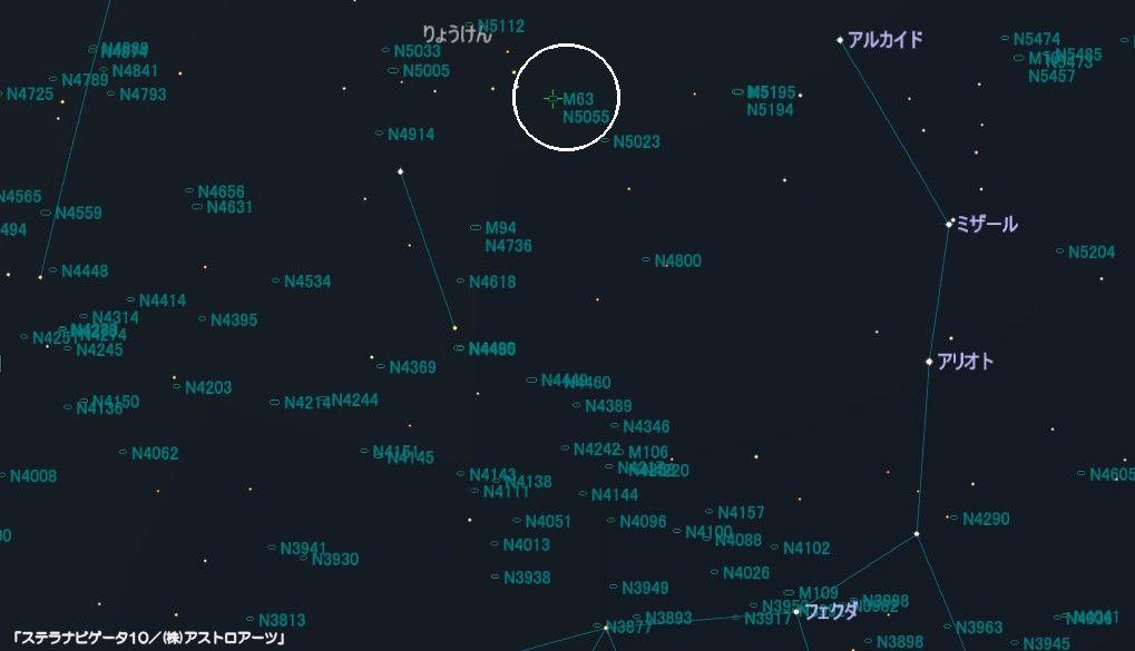 M63(ひまわり銀河)の星図