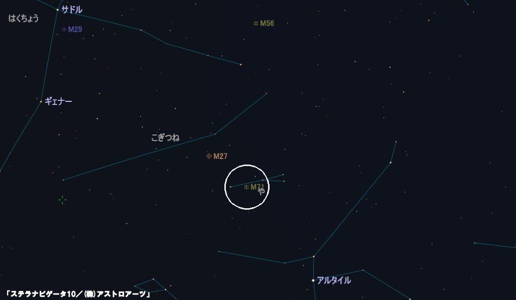 M71の星図