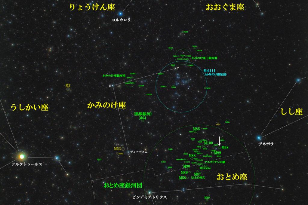 一眼レフとカメラレンズで撮影したM98の位置と髪座(かみのけ座)周辺の天体がわかる写真星図を撮りました。