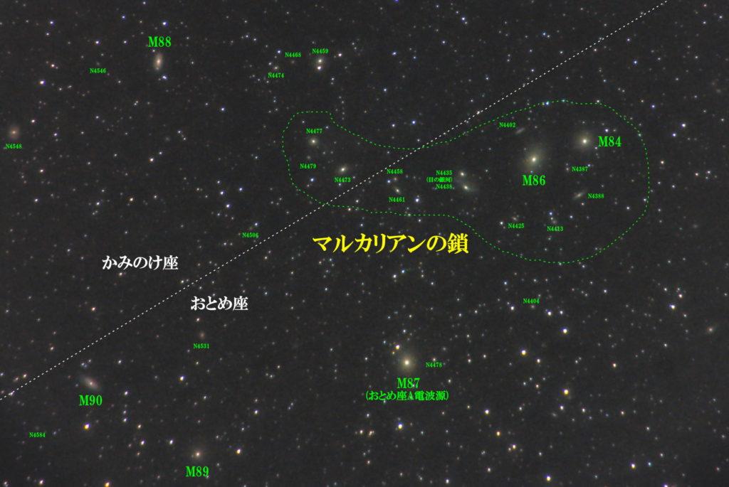 マルカリアンの鎖(マルカリアンチェーン)付近の天体がわかる写真星図です。