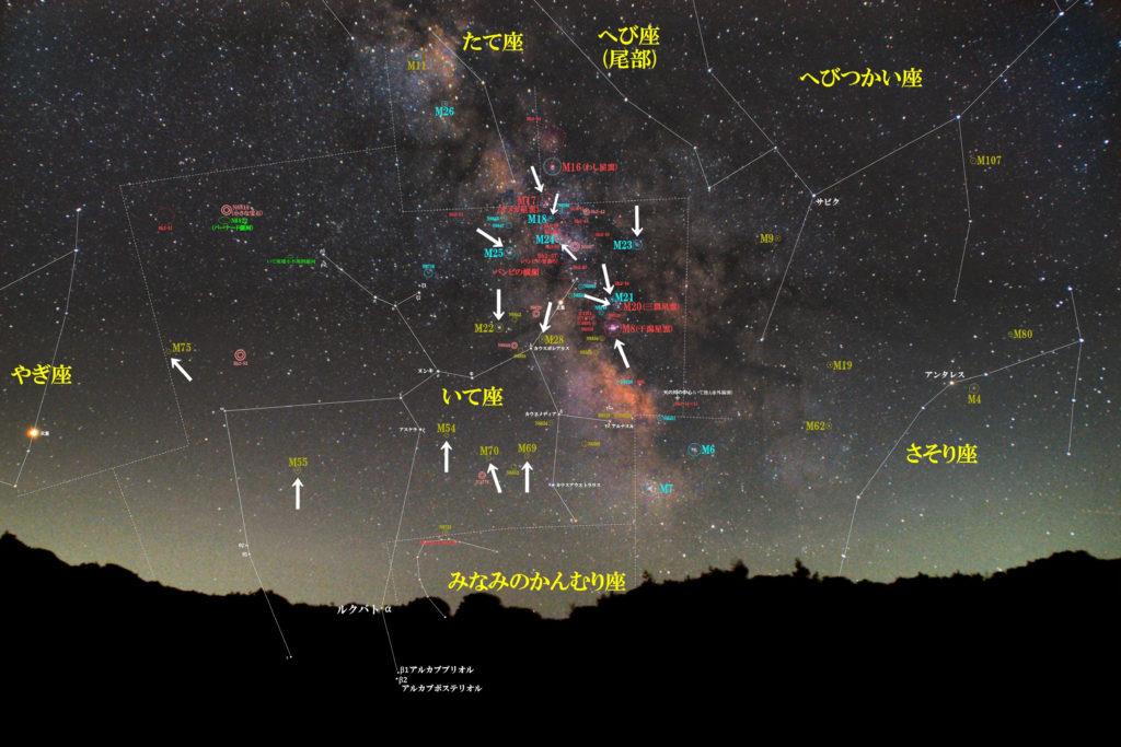 いて座のメシエ天体の位置がわかる写真星図です。散開星団のM18、M21、M23、M24、M25と散光星雲のM8(干潟星雲)、M20(三裂星雲)、M17(オメガ星雲)と球状星団のM22、M28、M54、M55、M69、M70、M75の合計15個あります。