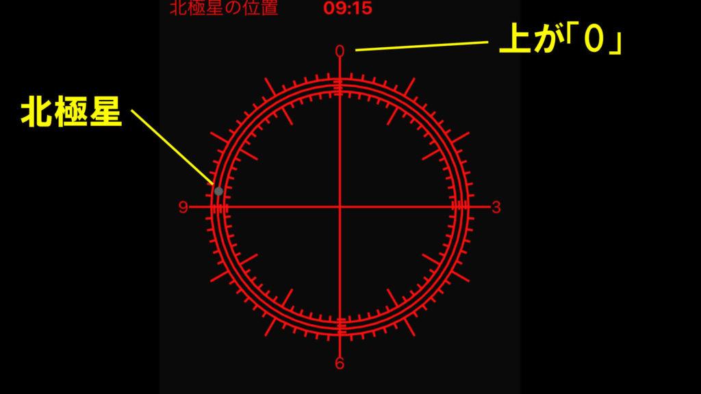 スカイメモTアプリのレクチルページです。現在の時刻及び現在地での極軸望遠鏡を覗いた時の北極星の位置がわかります。