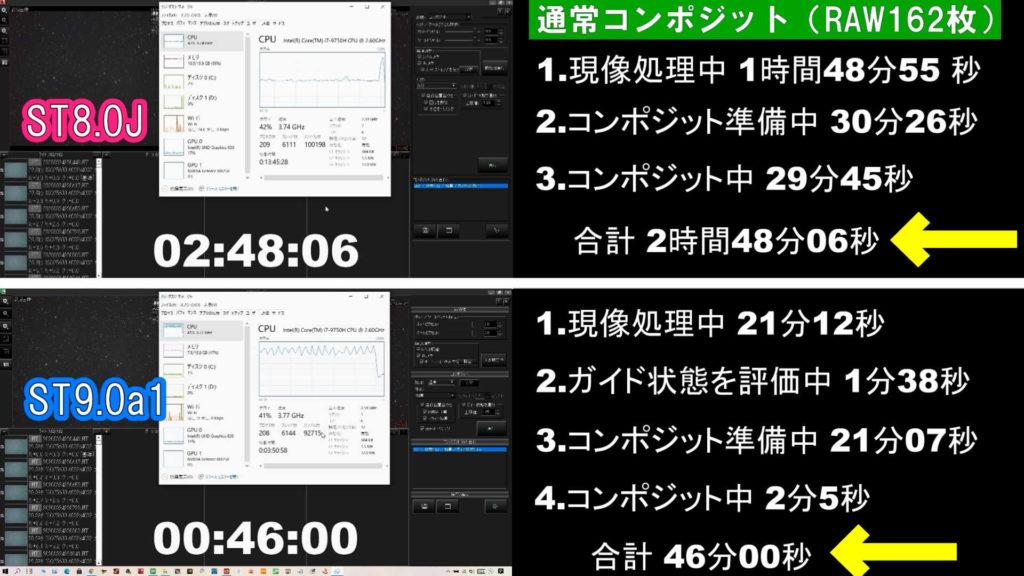 上がステライメージ8.0Jで下がステライメージ9.0a1のRAW162枚の通常コンポジット速度比較です。ST8は2時間48分06秒でST9は46分00秒と言う結果でした。