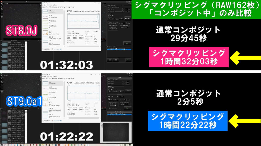 上がステライメージ8.0Jで下がステライメージ9.0a1のRAW162枚のσクリッピングコンポジットの「コンポジット中」だけの速度比較です。ST8は1時間32分03秒でST9は1時間22分22秒と言う結果でした。
