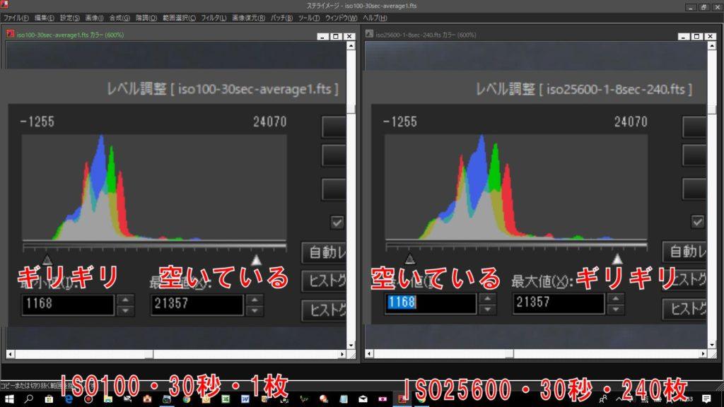 総露出時間が同じ場合の「ISO100・30秒・1枚」と「ISO25600・1/8・240枚」のヒストグラムの違いです。