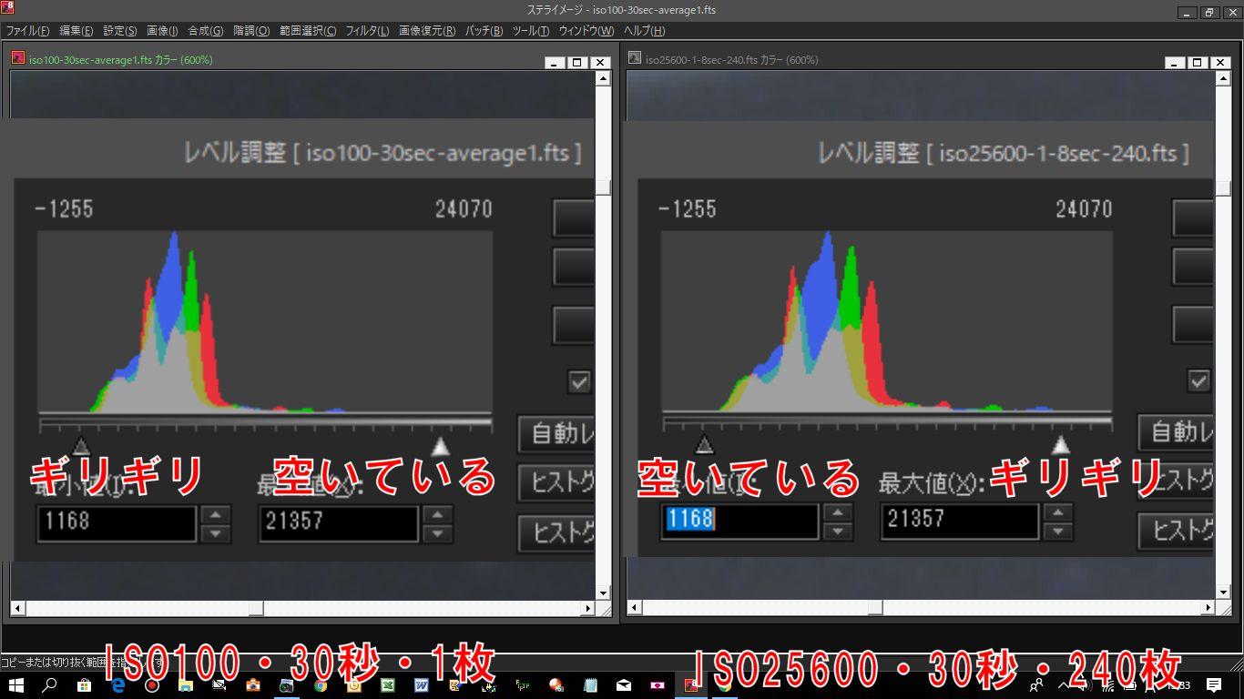 総露出時間が同じ場合の「ISO100・30秒・1枚」と「ISO25600・1/8・240枚」のヒストグラムの違い