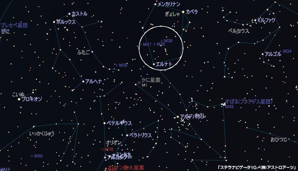 ぎょしゃ座のメシエ天体はM36-M37-M38の3つの散開星団があります。