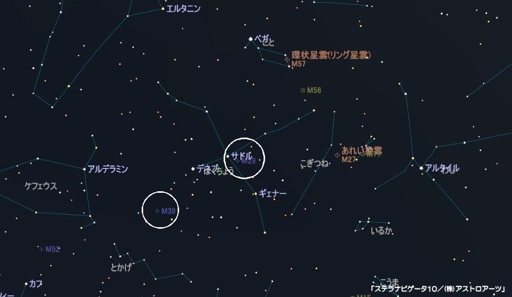 はくちょう座のメシエ天体はM29とM39の2つの散開星団があります。