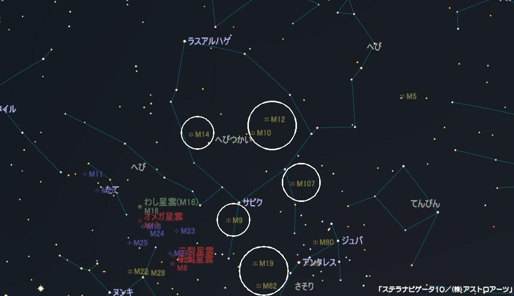 へびつかい座のメシエ天体は7つの球状星団M9-M10-M12-M14-M19-M62-M107があります。