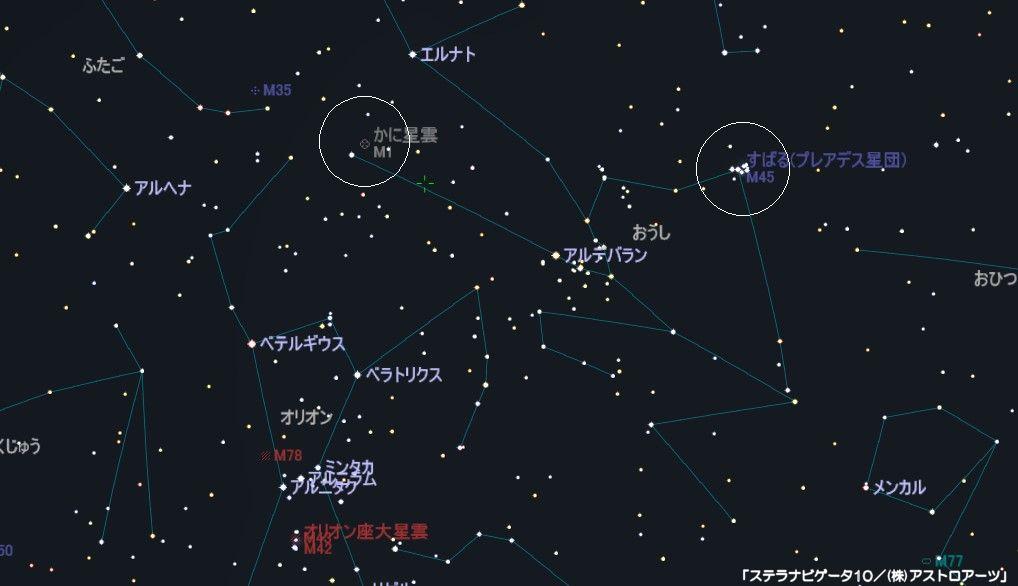 おうし座にあるメシエ天体はM1(カニ星雲)とM45(すばる/プレアデス星団)です。
