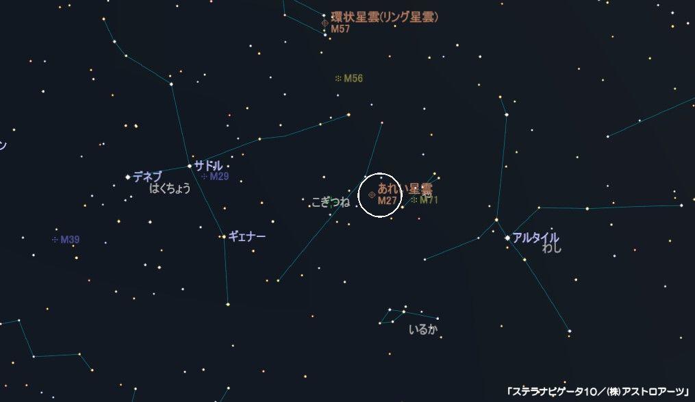 こぎつね座にはM27(あれい状星雲)があります。